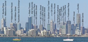 Melbourne skyline showing landmarks